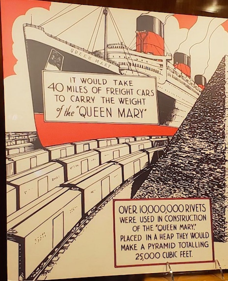 poster telling howmany freight trains to carry and how many rivits in queen mary